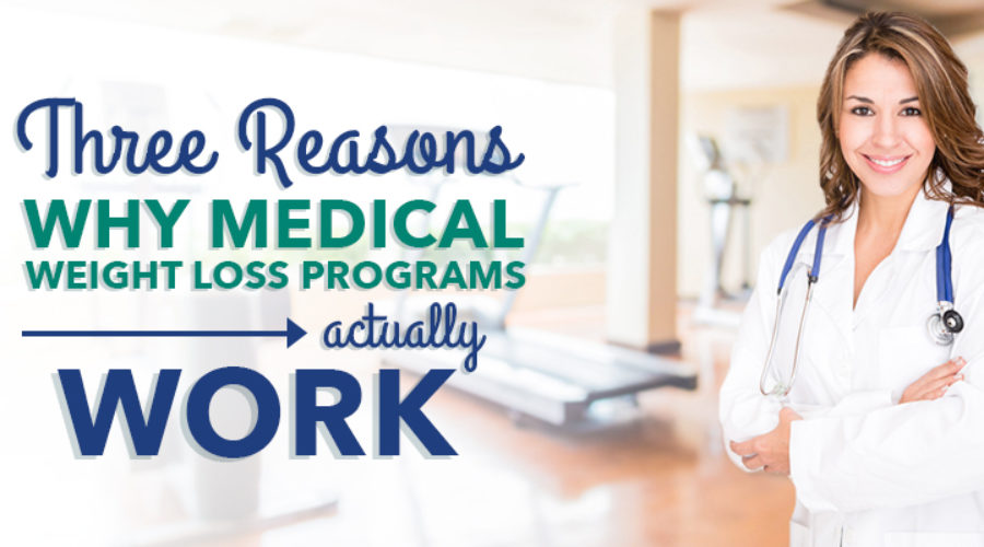 Medical Weight Loss Programs: 3 Reasons Why They Actually Work